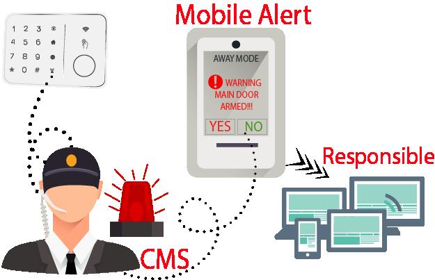 mobile alert@3x